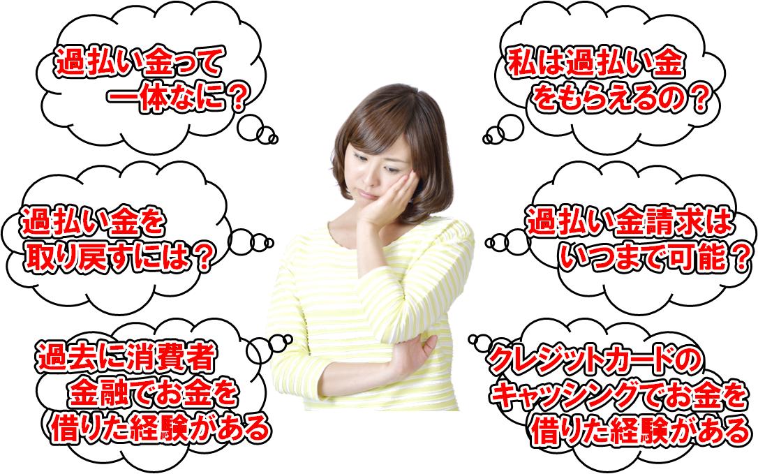 過払い金の悩みバナー(中日本SO)